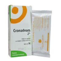 Cromadoses 2 Pour Cent, Collyre En Solution En Récipient Unidose à Lherm